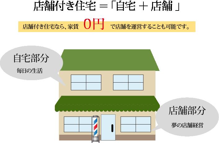 shophouse-image